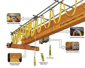 R&M Overhead Crane Kit with Hoist