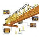 R&M Overhead Crane Kit with Hoist