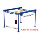 Gorbel Free Standing Workstation Bridge Crane 1000 lb Capacity