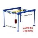 Gorbel Free Standing Workstation Crane 2000 lb Capacity