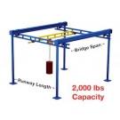 Gorbel Free Standing Workstation Crane 2000 lb Capacity