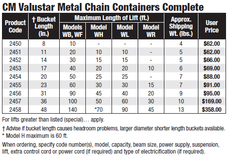 CM Valustar Chain Container